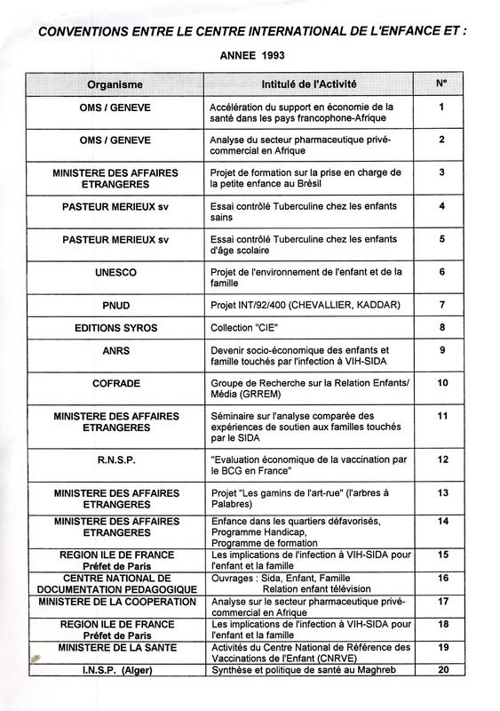 Conventions passées entre le CIE et divers organismes pour l'année 1993