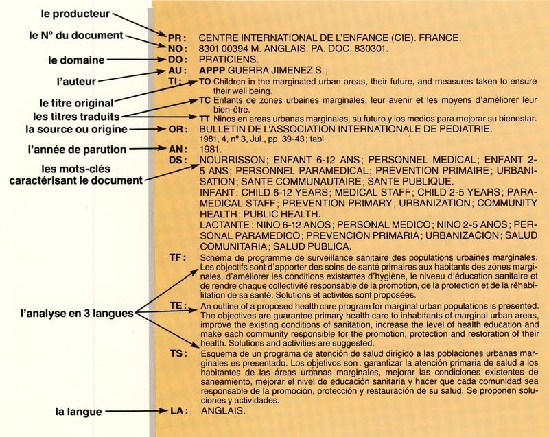 Une notice catalographique extraite de la base de données BIRD
