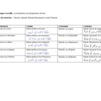 corpus_Mariela Sarah Tanveer-2.pdf